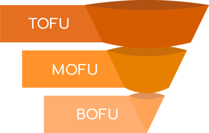 sales funnel stages of tofu, mofu and bofu