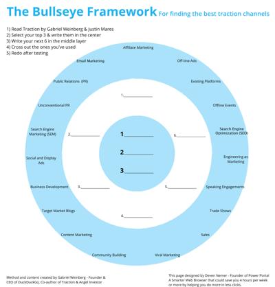 The_Bullseye_Framework